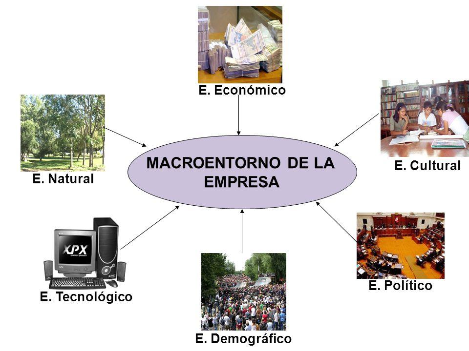 MACROENTORNO DE LA EMPRESA