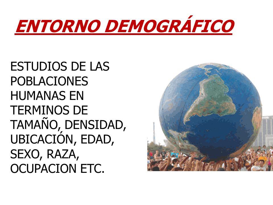 ENTORNO DEMOGRÁFICO ESTUDIOS DE LAS POBLACIONES HUMANAS EN TERMINOS DE TAMAÑO, DENSIDAD, UBICACIÓN, EDAD, SEXO, RAZA, OCUPACION ETC.
