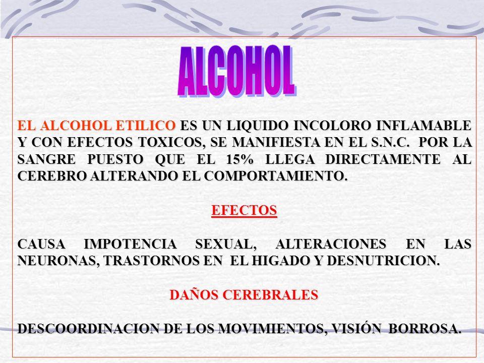 EL ALCOHOL ETILICO ES UN LIQUIDO INCOLORO INFLAMABLE Y CON EFECTOS TOXICOS, SE MANIFIESTA EN EL S.N.C. POR LA SANGRE PUESTO QUE EL 15% LLEGA DIRECTAMENTE AL CEREBRO ALTERANDO EL COMPORTAMIENTO.