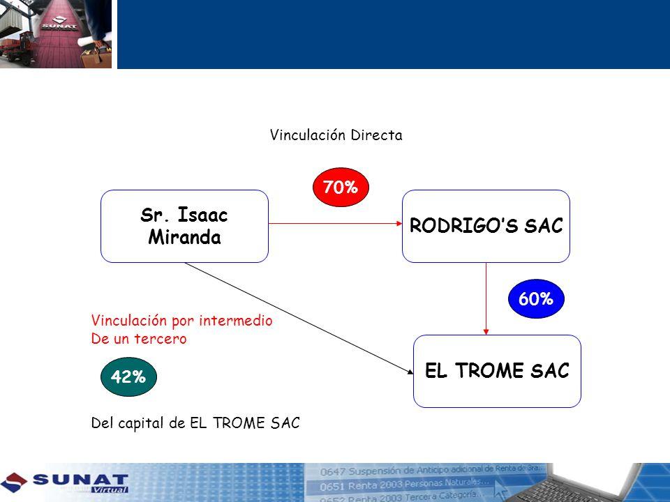 Sr. Isaac Miranda RODRIGO'S SAC EL TROME SAC