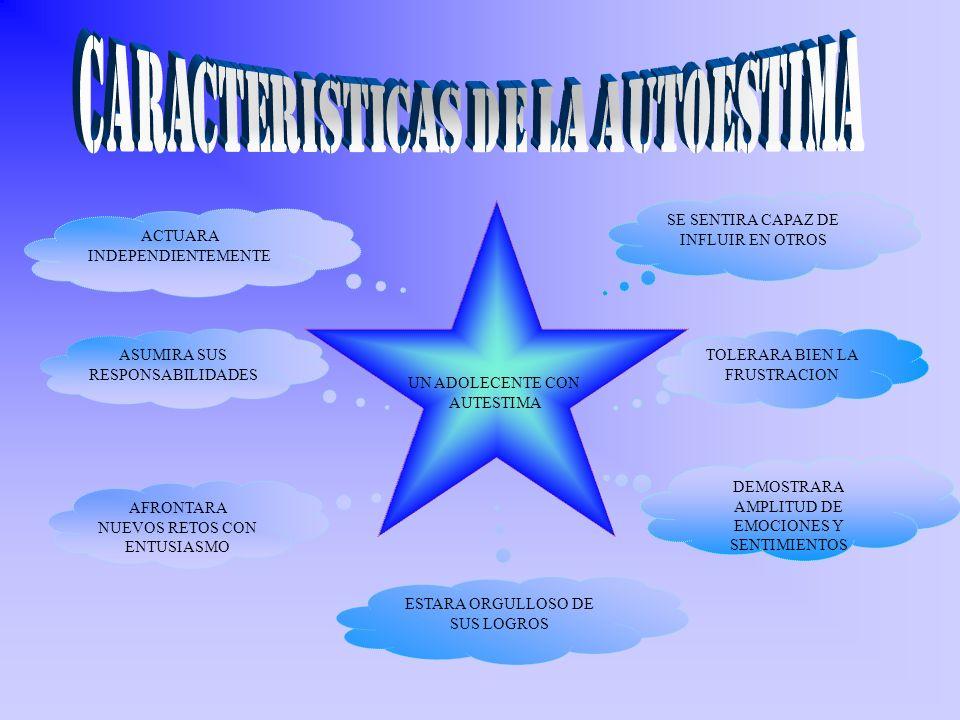 CARACTERISTICAS DE LA AUTOESTIMA