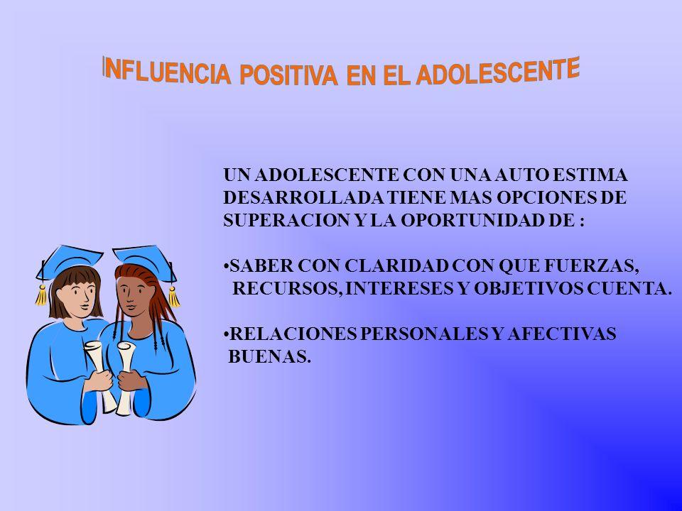 INFLUENCIA POSITIVA EN EL ADOLESCENTE