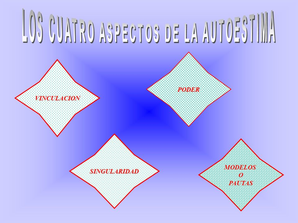 LOS CUATRO ASPECTOS DE LA AUTOESTIMA