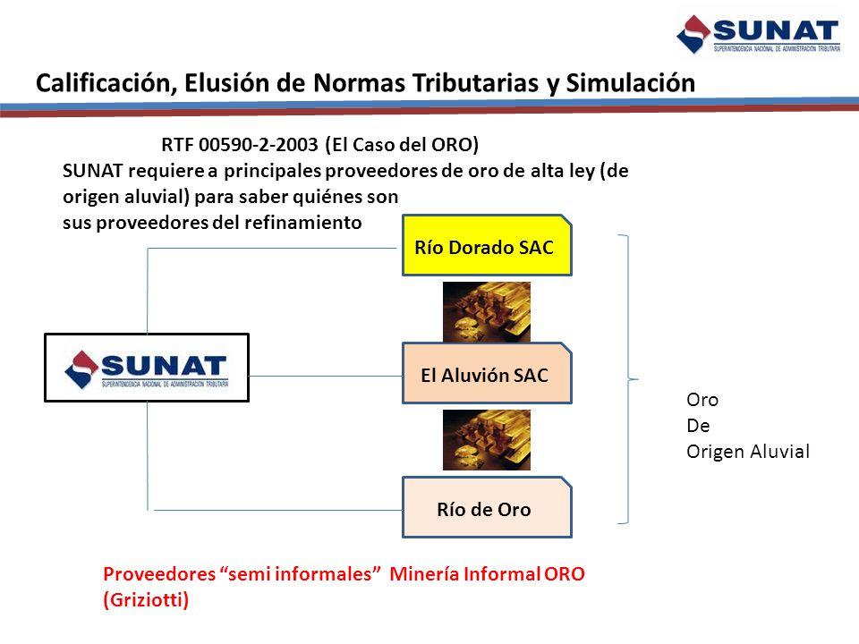 Calificación, Elusión de Normas Tributarias y Simulación