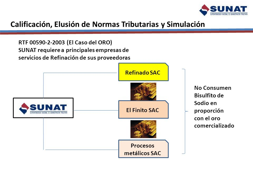 Procesos metálicos SAC