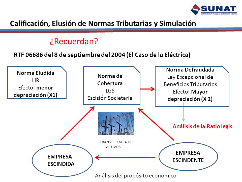 ¿Recuerdan Calificación, Elusión de Normas Tributarias y Simulación