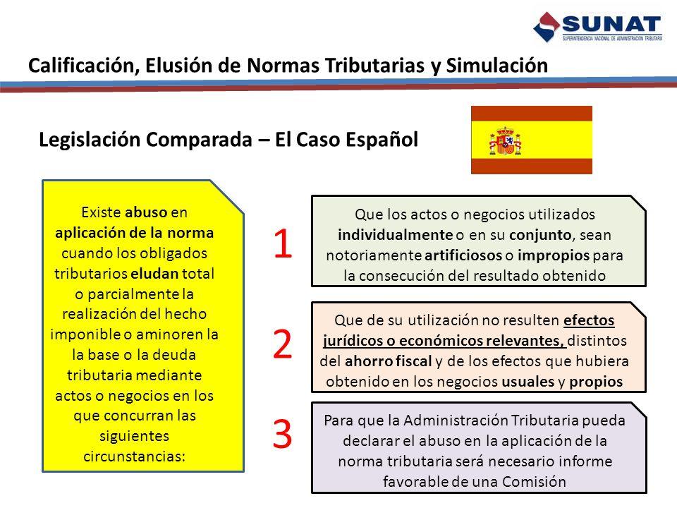 1 2 3 Calificación, Elusión de Normas Tributarias y Simulación