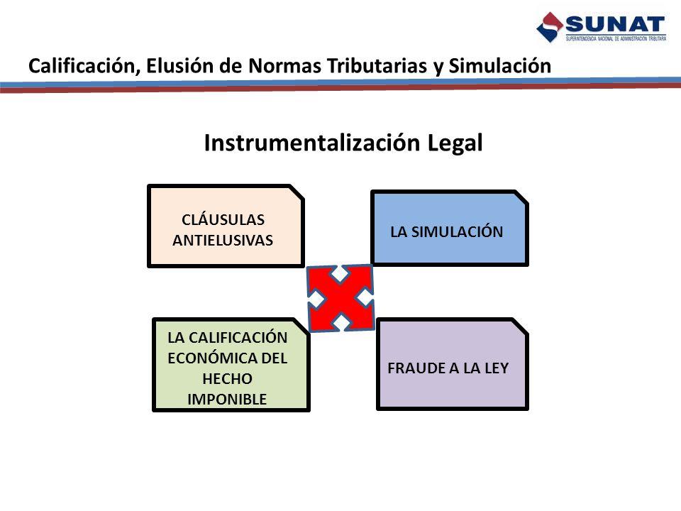 CLÁUSULAS ANTIELUSIVAS LA CALIFICACIÓN ECONÓMICA DEL HECHO IMPONIBLE
