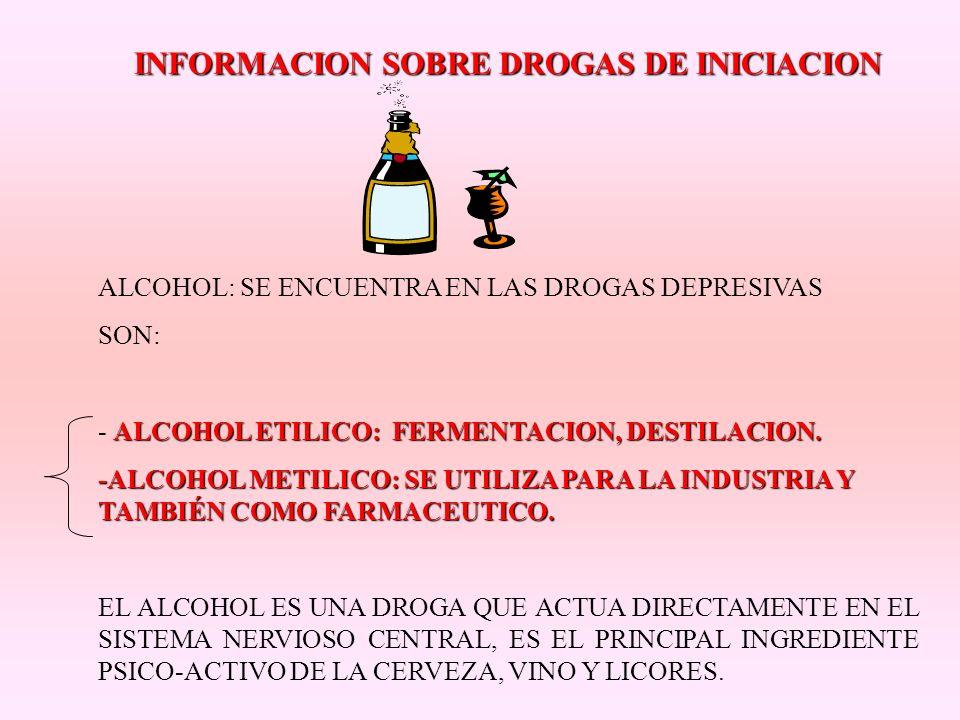 INFORMACION SOBRE DROGAS DE INICIACION