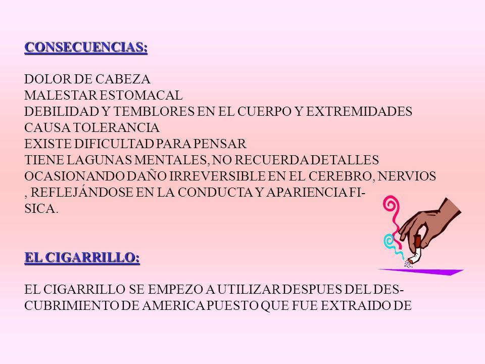 CONSECUENCIAS:DOLOR DE CABEZA. MALESTAR ESTOMACAL. DEBILIDAD Y TEMBLORES EN EL CUERPO Y EXTREMIDADES.