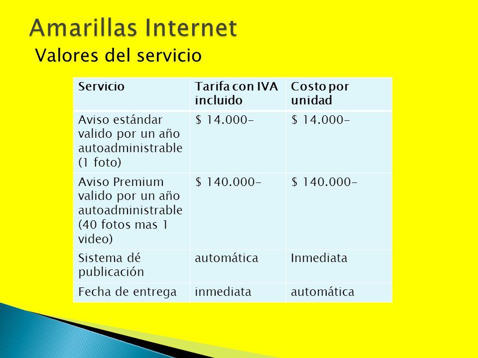 Amarillas Internet Valores del servicio Servicio