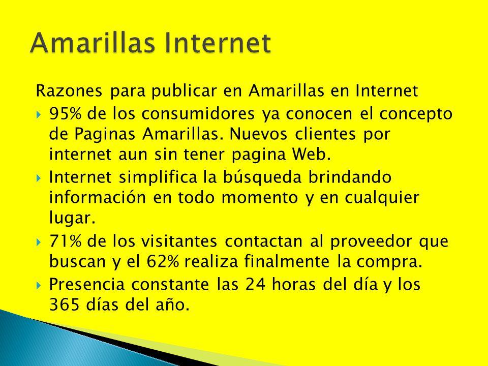 Amarillas Internet Razones para publicar en Amarillas en Internet