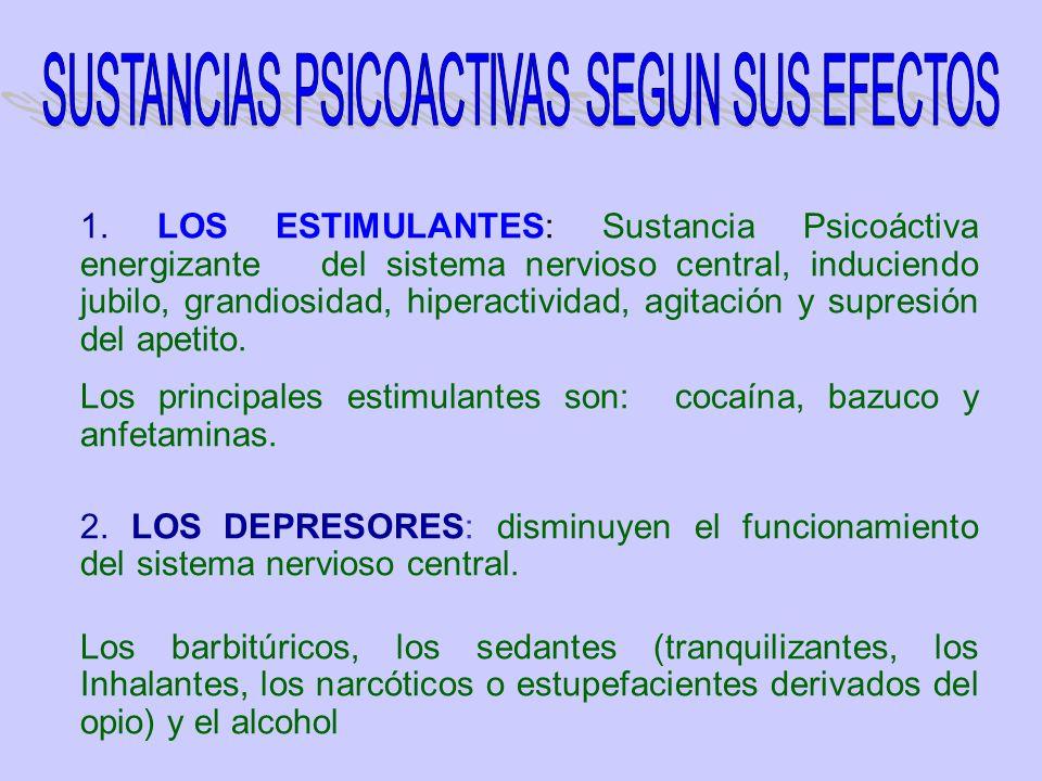 SUSTANCIAS PSICOACTIVAS SEGUN SUS EFECTOS