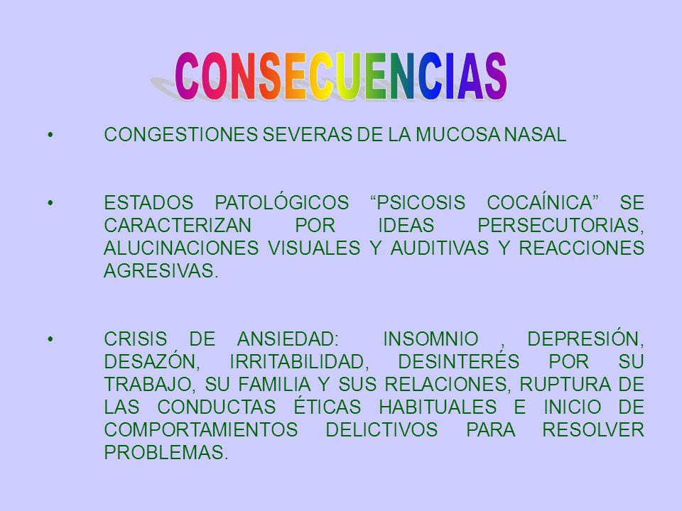 CONSECUENCIAS CONGESTIONES SEVERAS DE LA MUCOSA NASAL