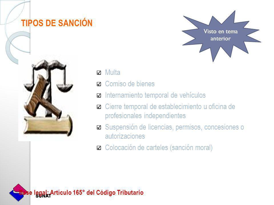 TIPOS DE SANCIÓN Multa Comiso de bienes