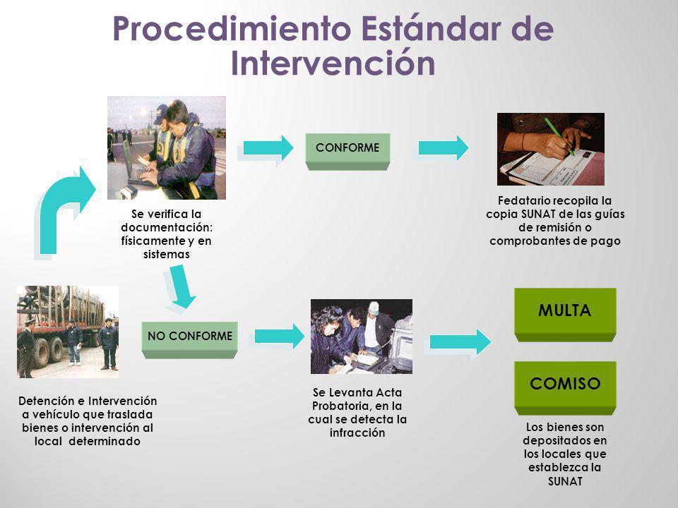 Procedimiento Estándar de Intervención