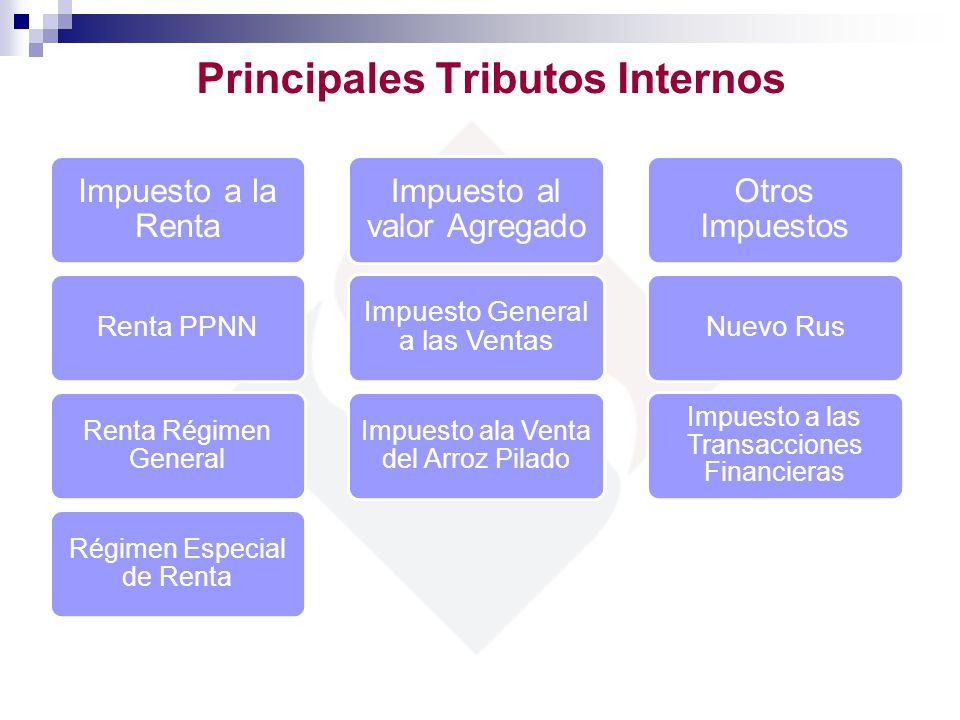 Principales Tributos Internos