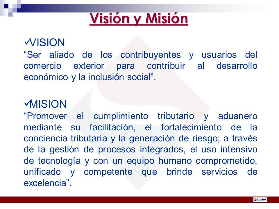 Visión y Misión VISION MISION