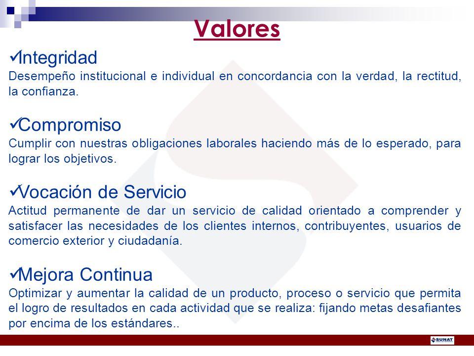 Valores Integridad Compromiso Vocación de Servicio Mejora Continua