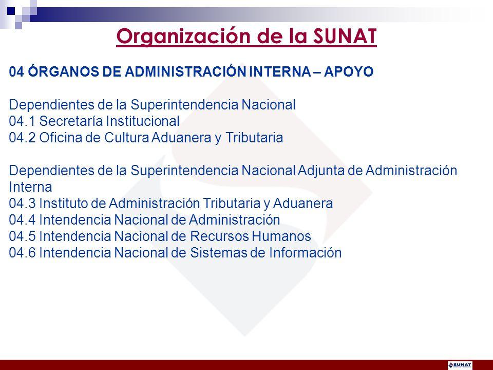 Organización de la SUNAT
