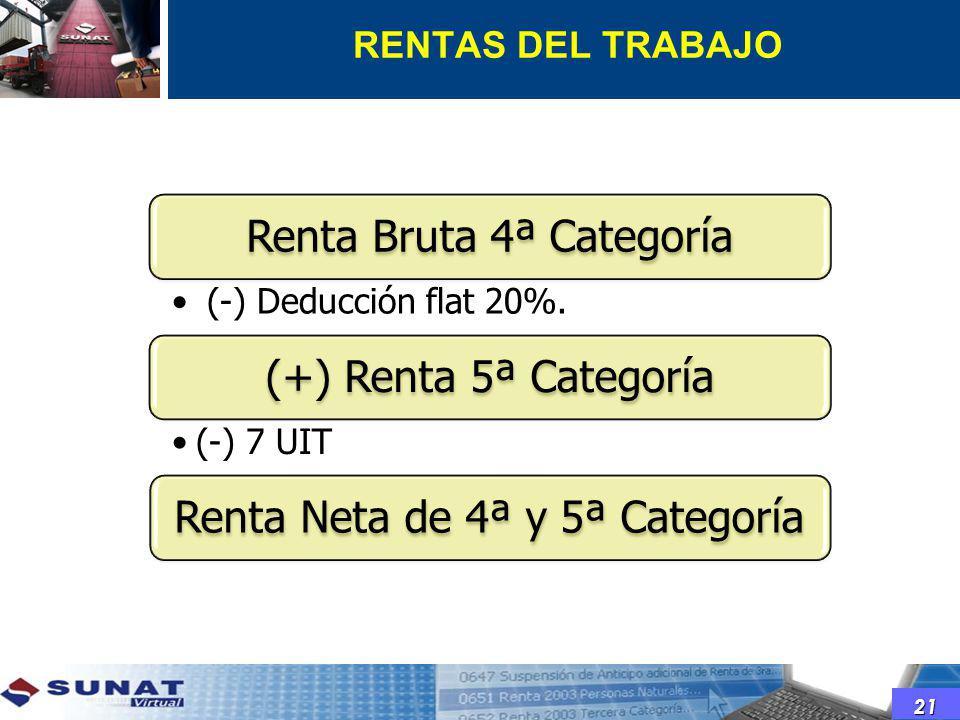 RENTAS DEL TRABAJO 21 Renta Bruta 4ª Categoría (-) Deducción flat 20%.