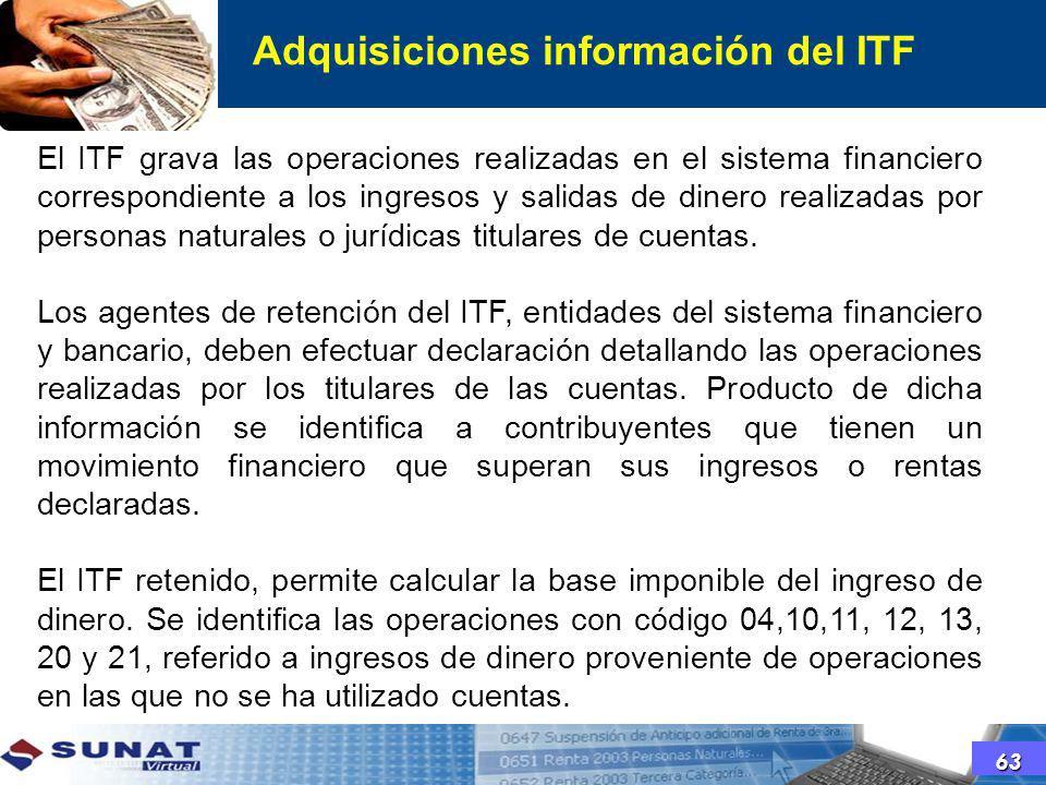 Adquisiciones información del ITF