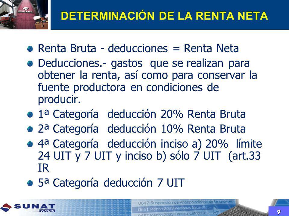 DETERMINACIÓN DE LA RENTA NETA