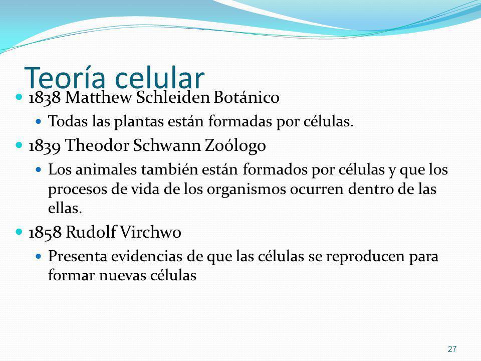 Teoría celular 1838 Matthew Schleiden Botánico