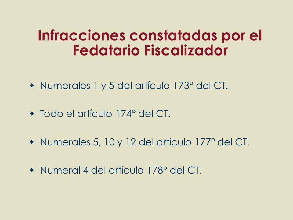 Infracciones constatadas por el Fedatario Fiscalizador