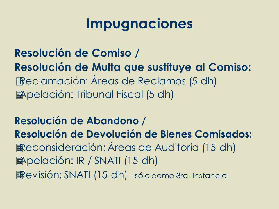 Impugnaciones Resolución de Comiso /
