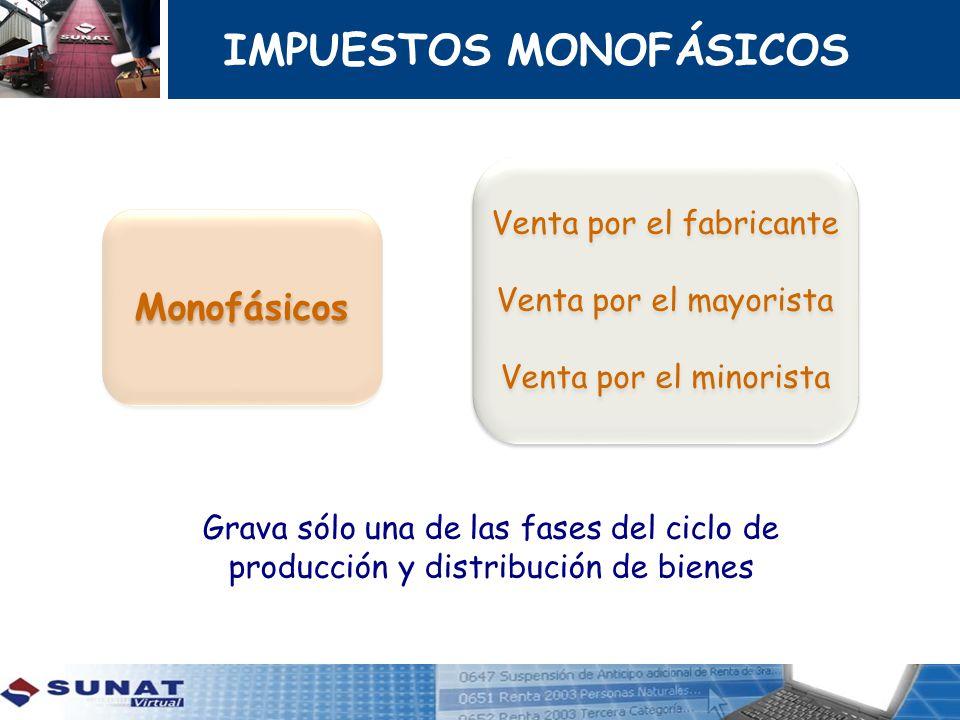 IMPUESTOS MONOFÁSICOS