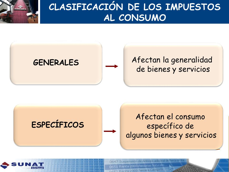 CLASIFICACIÓN DE LOS IMPUESTOS AL CONSUMO