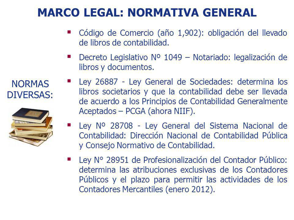 MARCO LEGAL: NORMATIVA GENERAL