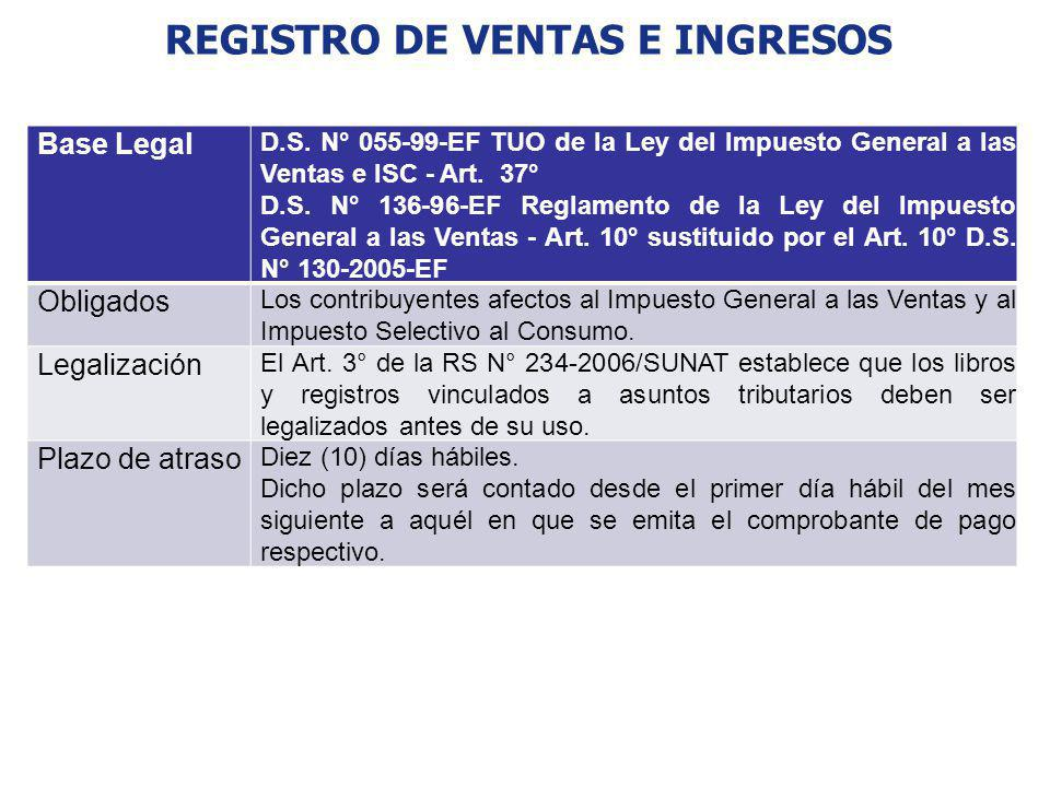 REGISTRO DE VENTAS E INGRESOS