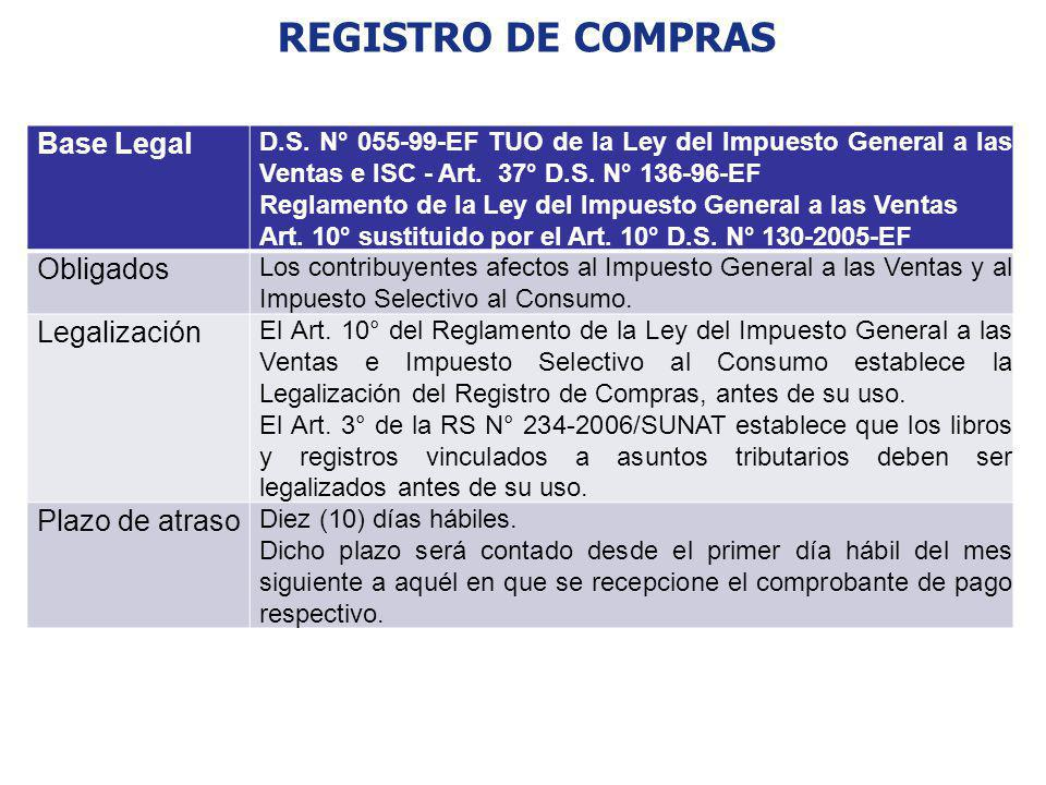 REGISTRO DE COMPRAS Base Legal Obligados Legalización Plazo de atraso