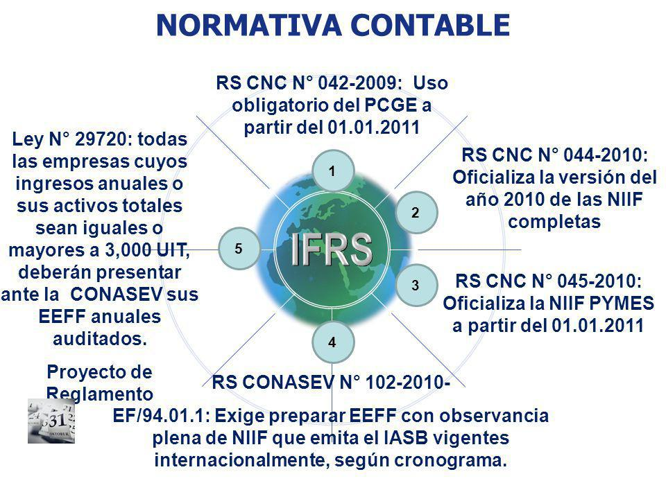IFRS Normativa contable