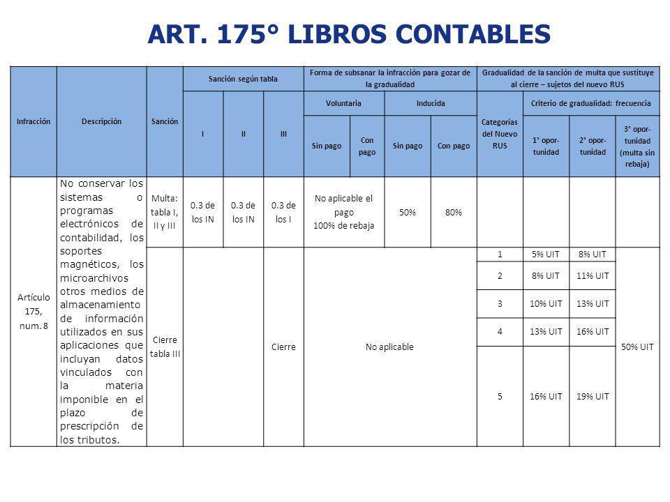 ART. 175° LIBROS CONTABLES Artículo 175, num. 8