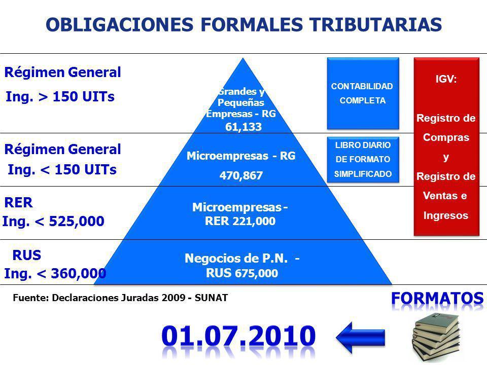 OBLIGACIONES FORMALES TRIBUTARIAS Grandes y Pequeñas Empresas - RG