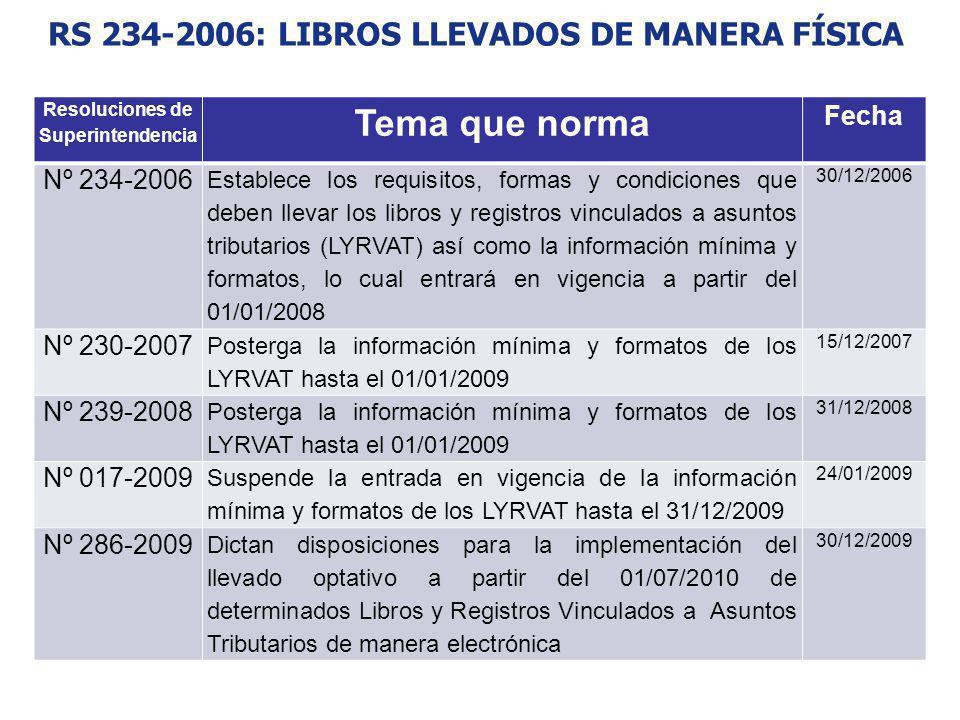 Tema que norma RS 234-2006: LIBROS LLEVADOS DE MANERA FÍSICA Fecha