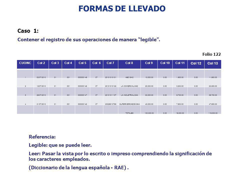 FORMAS DE LLEVADO Caso 1: