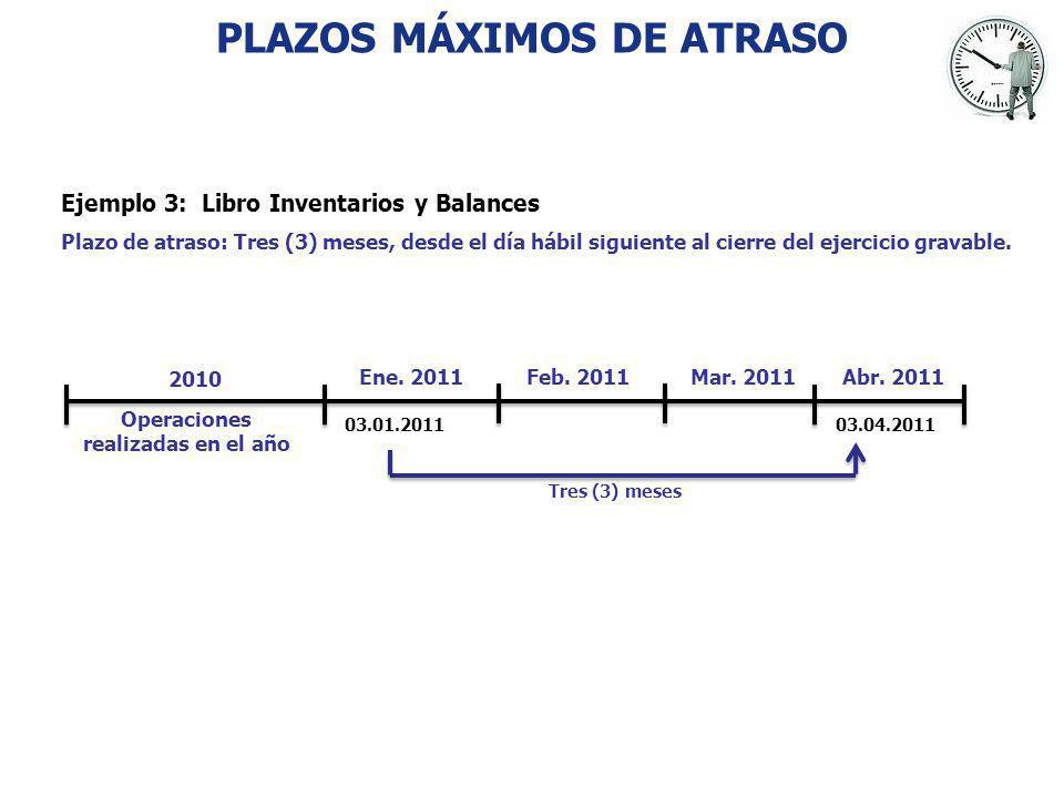 PLAZOS MÁXIMOS DE ATRASO Operaciones realizadas en el año