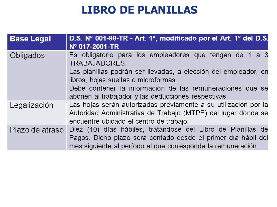 LIBRO DE PLANILLAS Base Legal Obligados Legalización Plazo de atraso