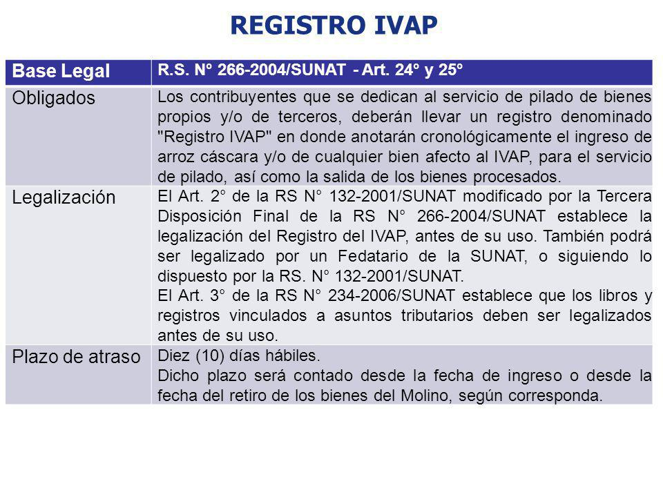 REGISTRO IVAP Base Legal Obligados Legalización Plazo de atraso