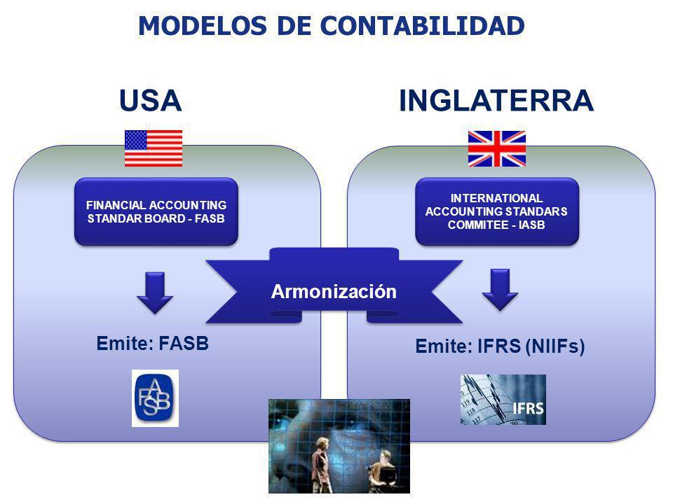 USA INGLATERRA MODELOS DE CONTABILIDAD Armonización Emite: FASB