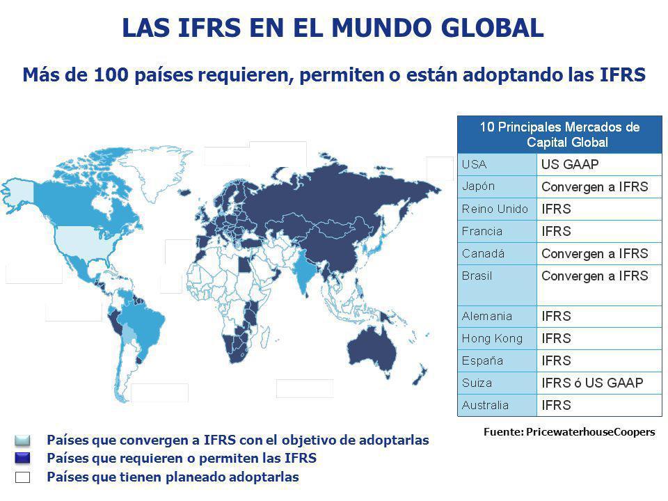 LAS IFRS EN EL MUNDO GLOBAL