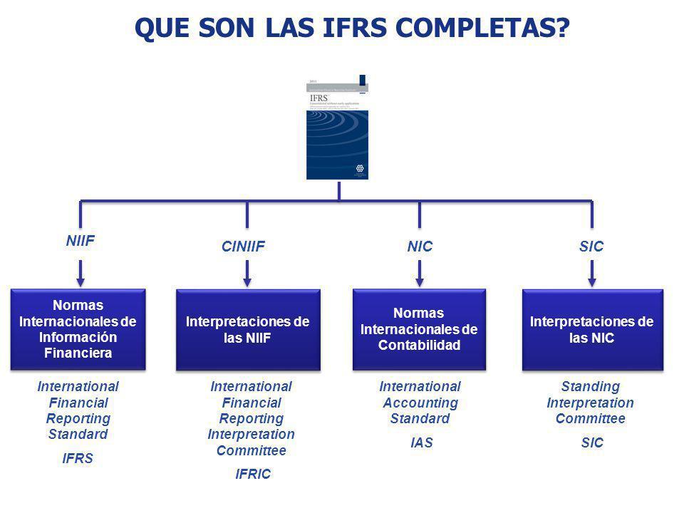 ¿QUE SON LAS IFRS COMPLETAS