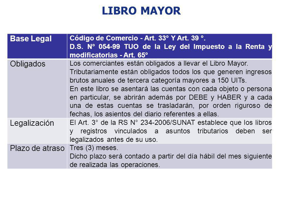 LIBRO MAYOR Base Legal Obligados Legalización Plazo de atraso