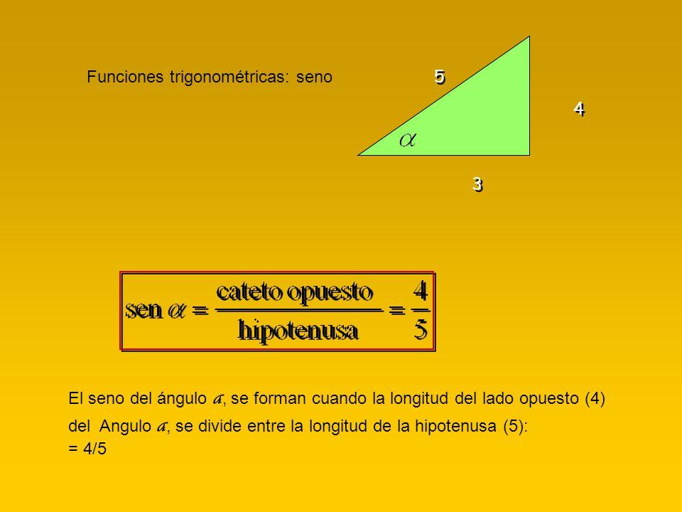 Funciones trigonométricas: seno