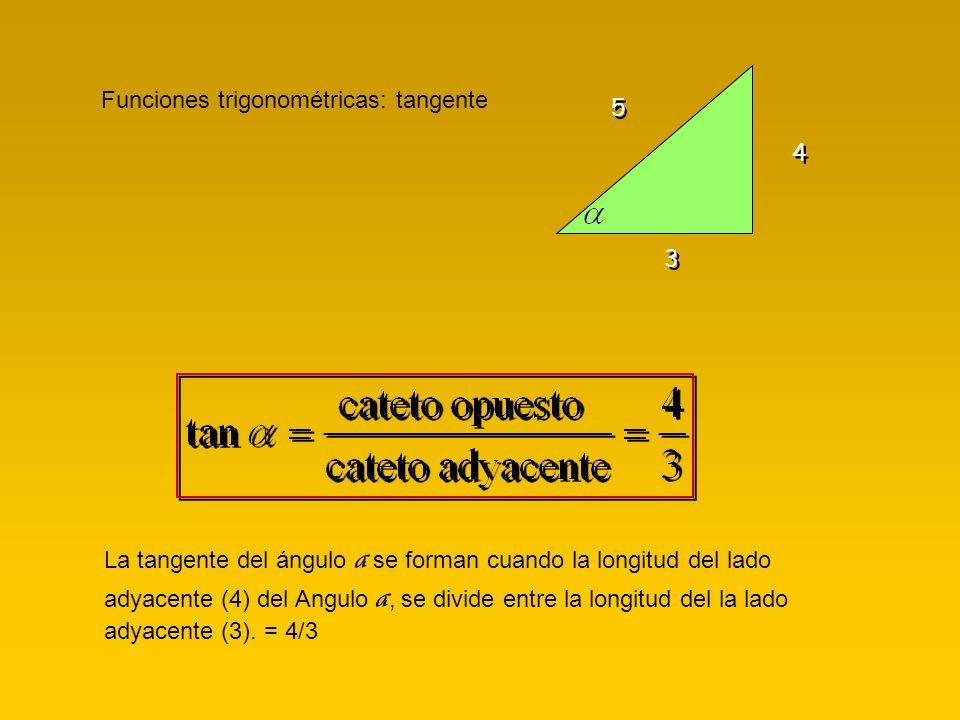 Funciones trigonométricas: tangente
