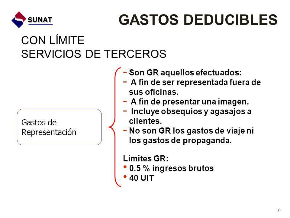 GASTOS DEDUCIBLES CON LÍMITE SERVICIOS DE TERCEROS